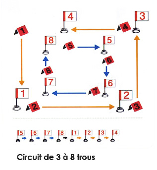 Circuit-Ground-Golf-3 a 8 Trous